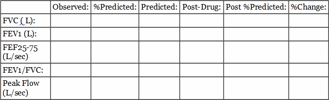 Reading_report_table_1